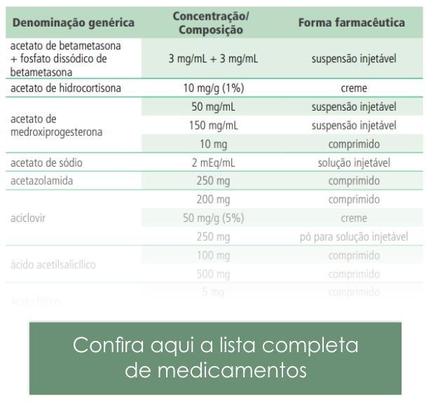 RENAME - Lista completa de Medicamentos Essenciais